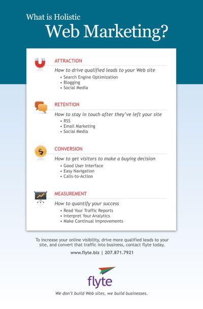 Holistic-web-marketing-big