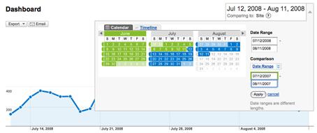 Comparing Dates